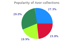 buy azor 40mg without a prescription