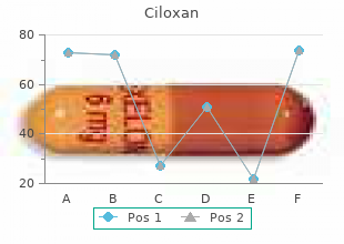 generic ciloxan 5 ml fast delivery