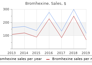 purchase 8mg bromhexine fast delivery