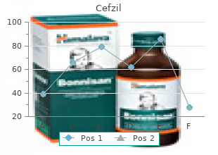 buy cefzil 500 mg overnight delivery