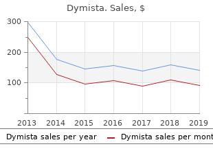 buy generic dymista 140/50 mcg on line