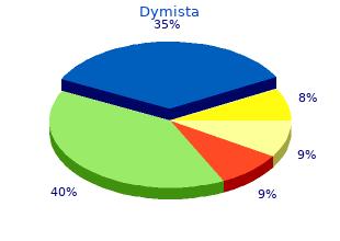 dymista 140/50 mcg on-line