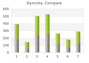 order dymista 140/50 mcg without a prescription