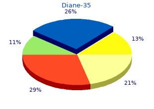 cheap 2 mg diane-35 free shipping