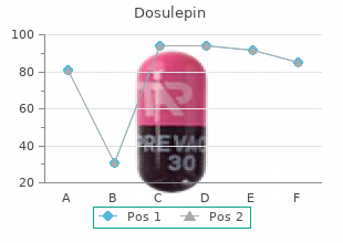 order dosulepin 50 mg without prescription