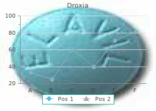 500mg droxia fast delivery