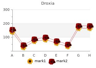 best droxia 500 mg