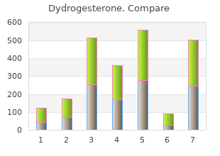 buy 10 mg dydrogesterone overnight delivery