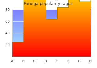 cheap 5mg farxiga free shipping