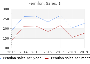 buy femilon 20 mcg low price