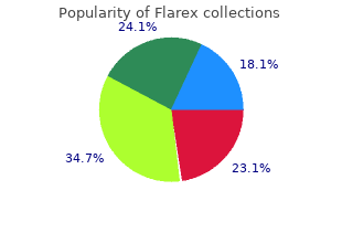 flarex 5 ml generic