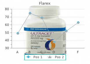 discount flarex 5ml line