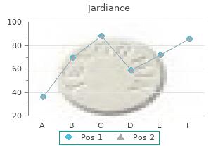 cheap jardiance 10 mg amex