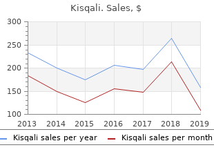 purchase 200 mg kisqali free shipping