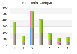 discount 3 mg melatonin amex