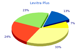 cheap levitra plus 400mg fast delivery