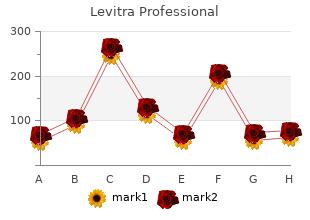 buy generic levitra professional 20 mg on line