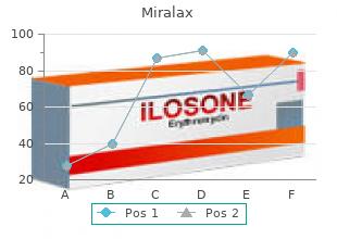 buy miralax 119g amex