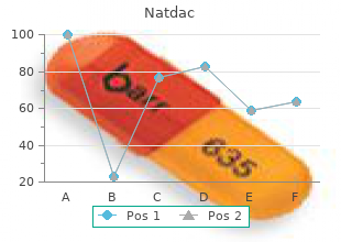 natdac 60mg overnight delivery