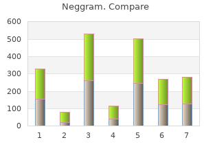 neggram 500 mg amex
