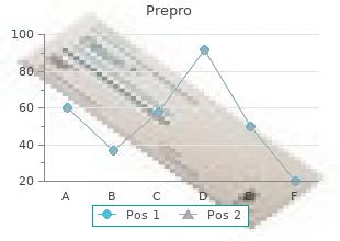 buy prepro 1mg
