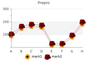 generic prepro 1 mg on line