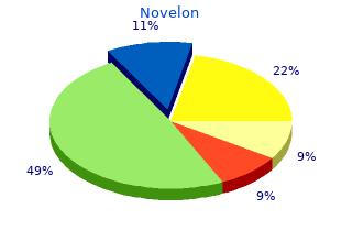 novelon 30 mcg without prescription