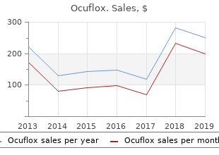order ocuflox 5 ml otc
