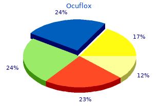ocuflox 5 ml on line