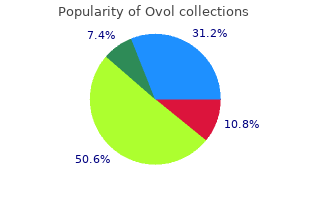 ovol 15ml without a prescription