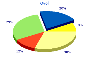 buy 15ml ovol overnight delivery