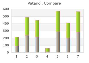generic 5ml patanol with mastercard