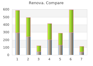 buy discount renova 20g line