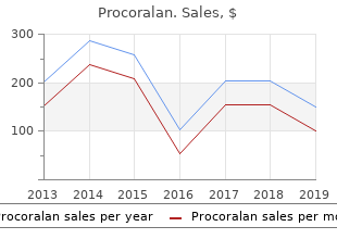 cheap procoralan 5 mg with amex