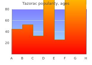 order 20g tazorac with amex