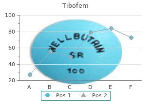order tibofem 2.5 mg with amex