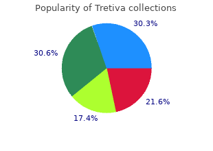 buy tretiva 10mg fast delivery