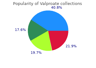 discount valproate 500 mg on line