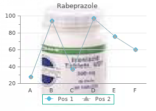 generic 10mg rabeprazole overnight delivery